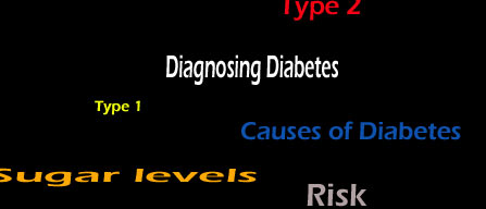 Diagnosing Diabetes